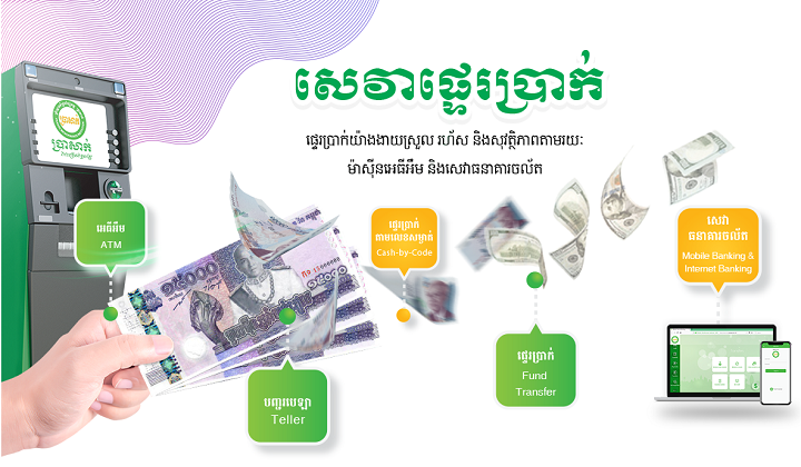 PRASAC Money Transfer Service Facilitates the Clients' Growth